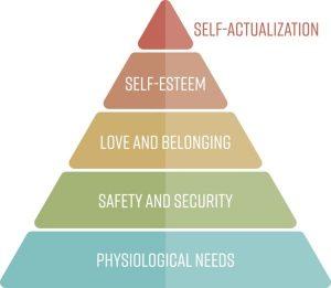 pyramide-maslow-manipulateur-harcelement